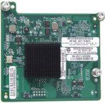 Qlogic QMH2572 8Gb Fibre Channel Dual Port Mezzanine Board HBA Host Bus c-Class BladeSystem HP 651281-B21 656452-001 659822-001